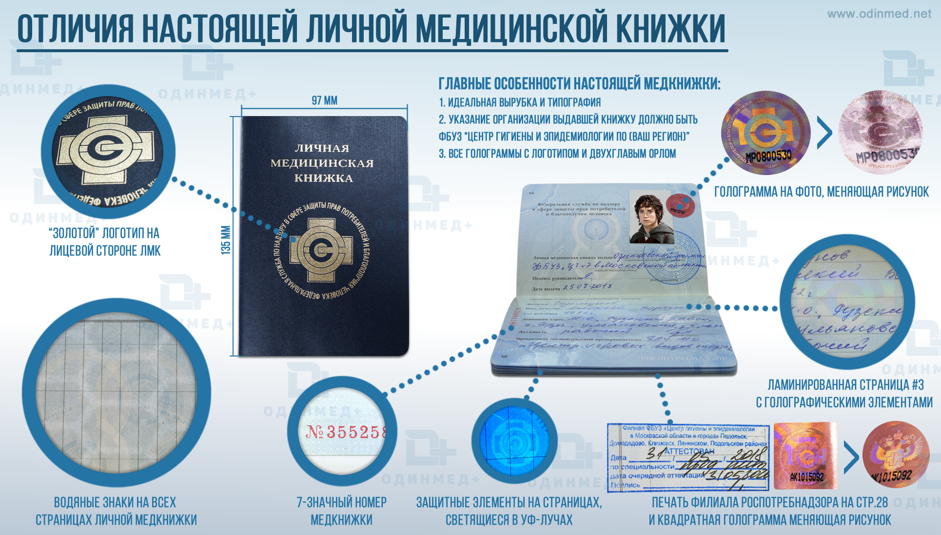 Купить медицинскую книжку в Москве Крылатское без прохождения врачей